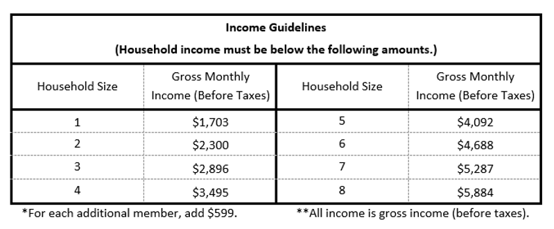income guidelines.PNG