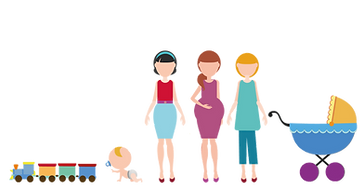 gastouderopvang en nanny aan huis