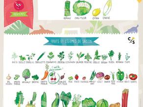 Fruits & légumes du mois de Juin
