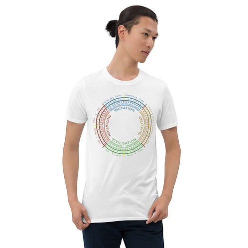 Godhead German Unisex T-Shirt