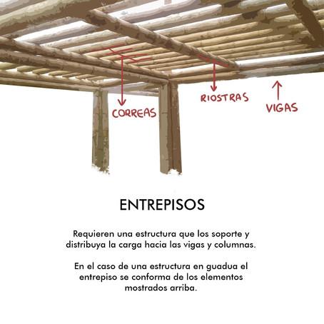 Construcción de pisos