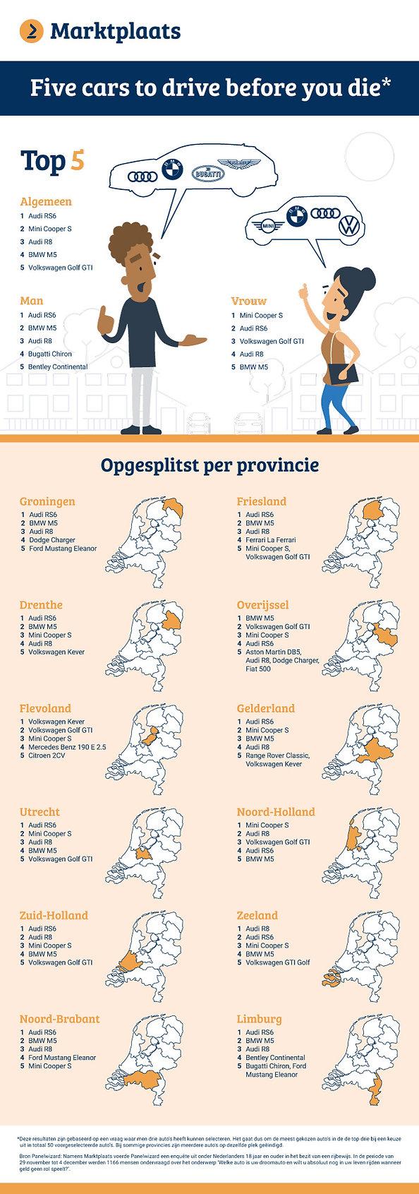 Work-Prev-Marktplaats-Infographic-02.jpg