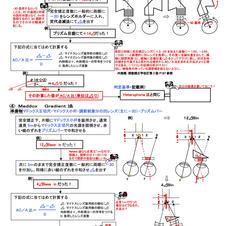 1-2Gradient法2.jpg