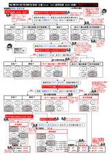 7-3-1-2遮閉試験(カバーテスト).jpg