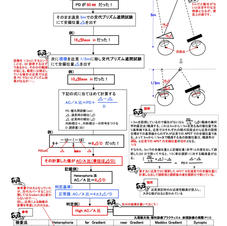1-1Heterophoria法.jpg