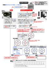 3-2角膜知覚検査