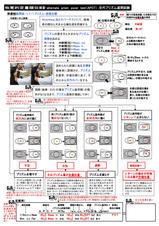 7-5.1プリズムカバーテスト(交代プリズム遮閉試験)