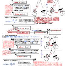1-2Gradient法1.jpg