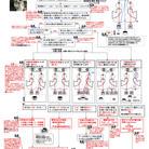 2-1自覚的斜視角検査・同時視抑制検査(グレードⅠ)