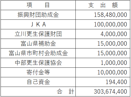 新総事業費.PNG