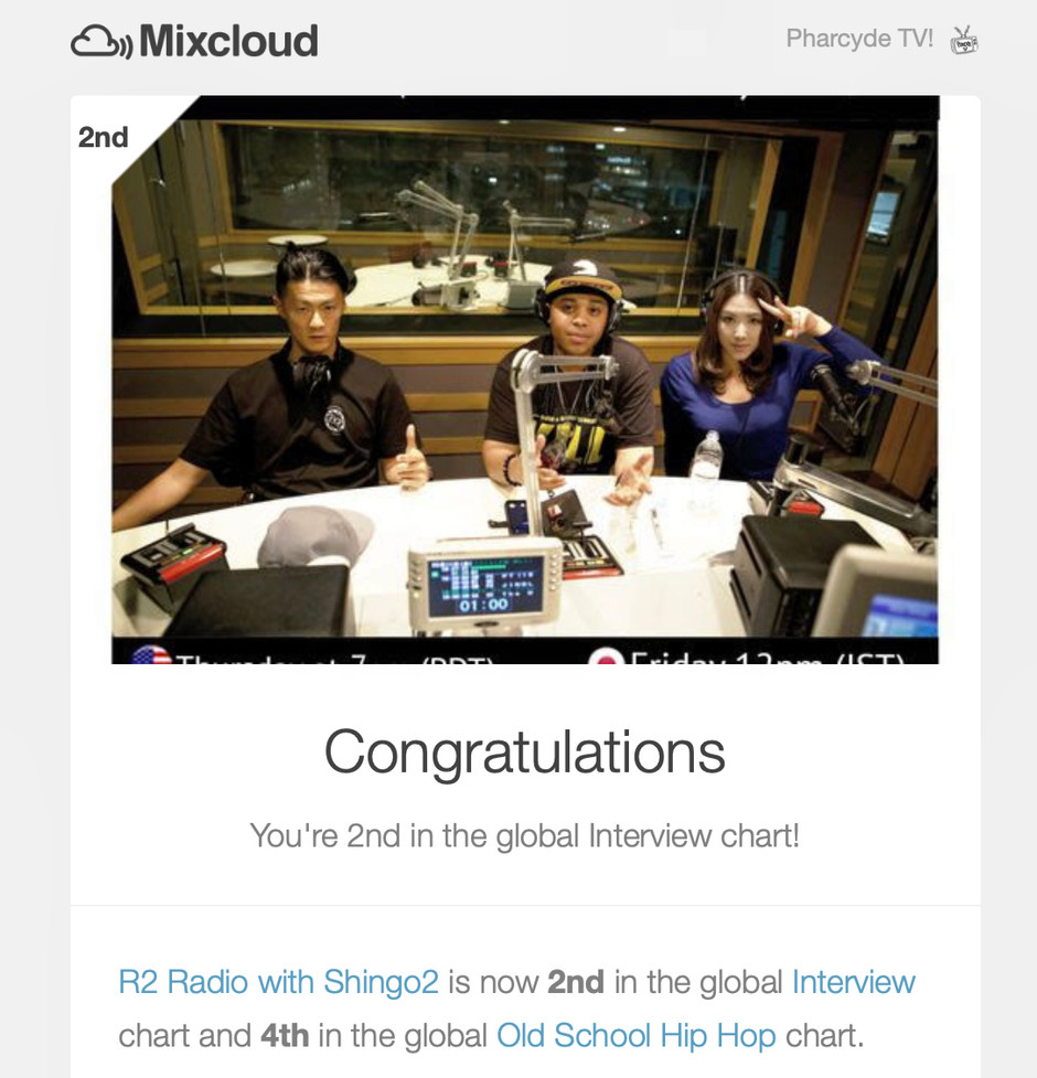 R2 RADIO #2 on Global Interview Charts!