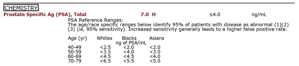 prostate specific antigen lab results 7.0 ng/ml