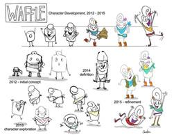 Waffle Development Sketches