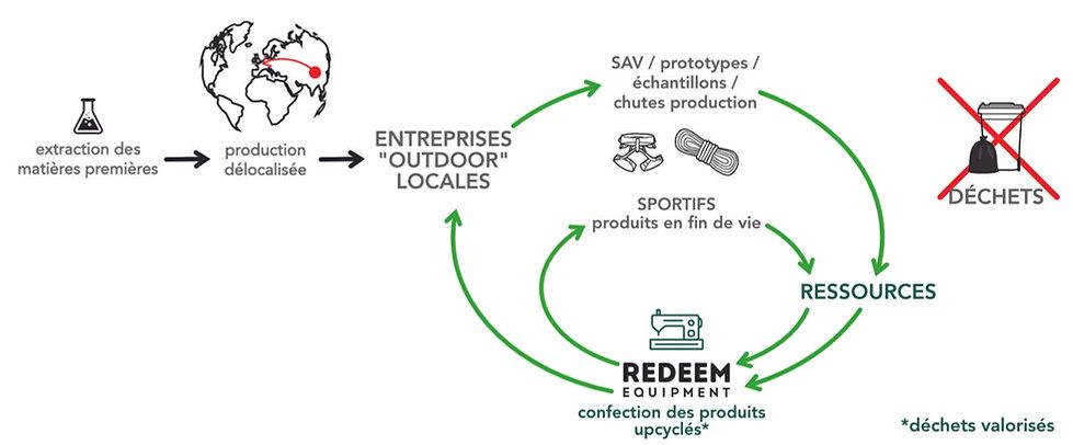 infographie economie circ 21.jpg