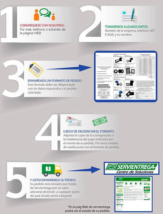 Proceso de Compra.jpg