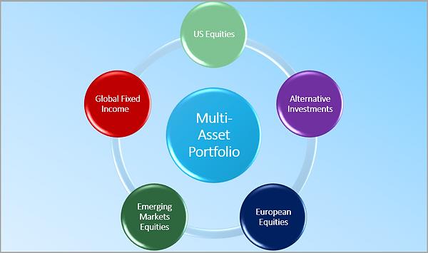 Multi Asset.png