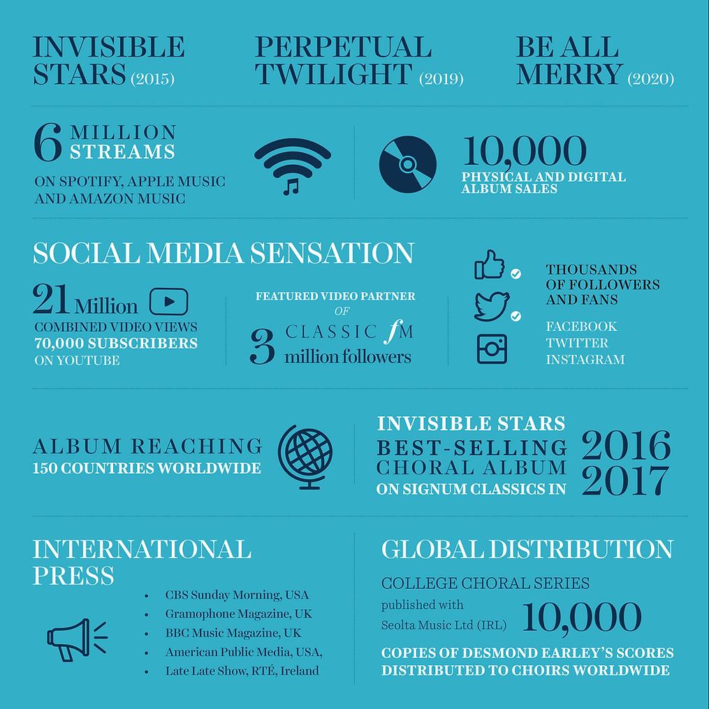 2021 CS infographic RL.png