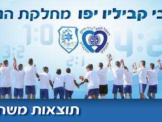תוצאות משחקי סוף השבוע במחלקת הנוער, 26-28 לאוקטובר