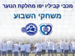 משחקי סוף השבוע במחלקת הנוער 27-28 לאוקטובר