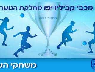 משחקי סוף השבוע במחלקת הנוער, 7-9 לדצמבר