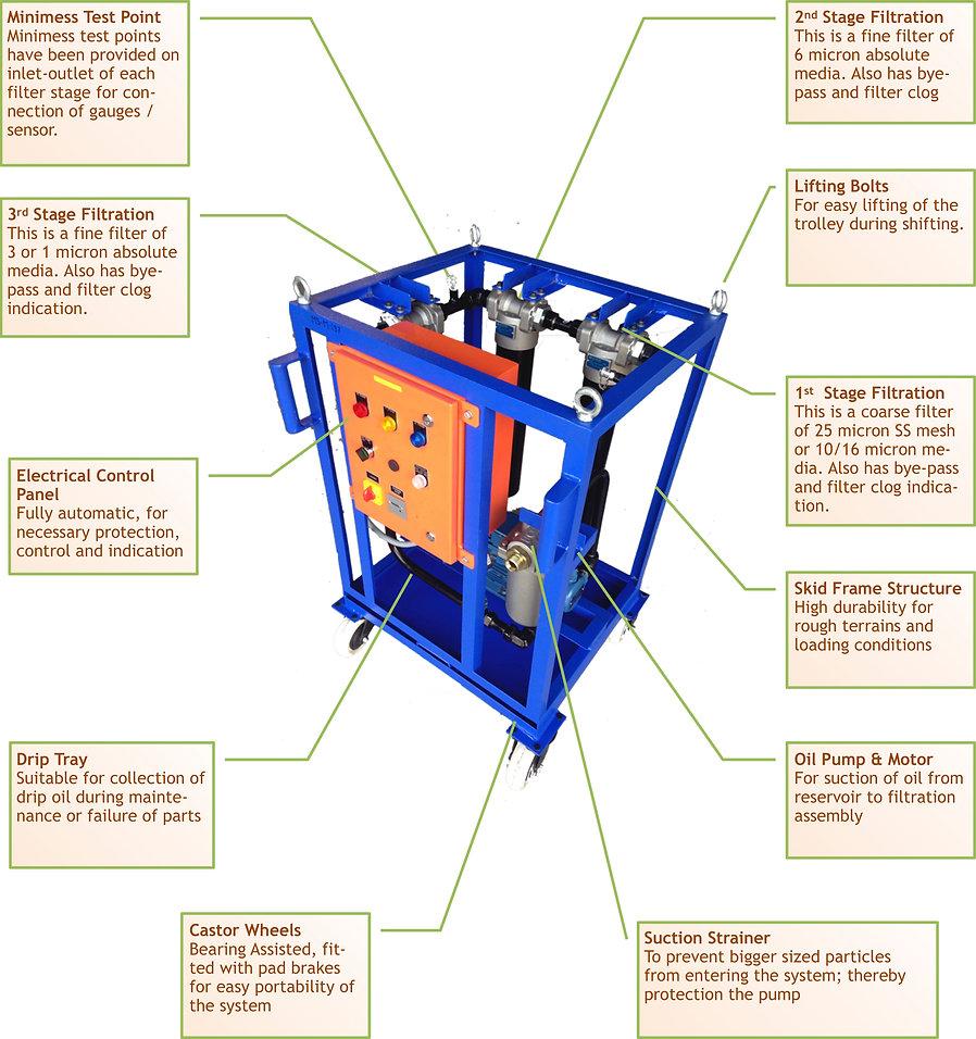 Oil Filtration System.jpg