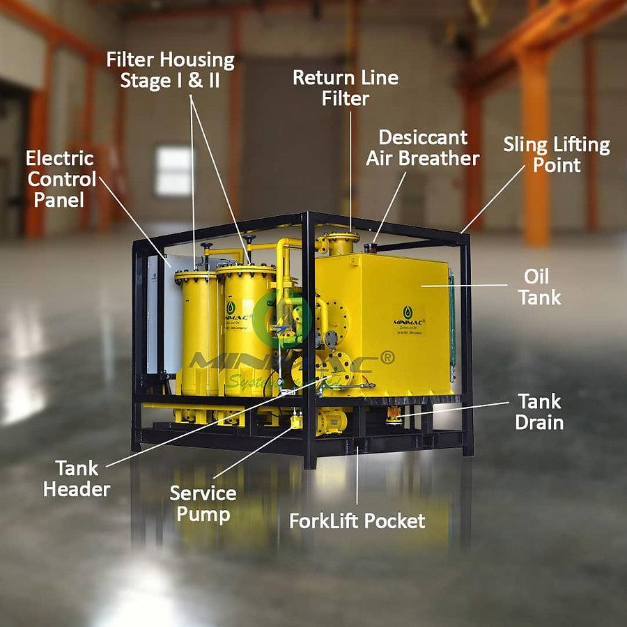 Hydraulic Oil Flushing System .jpg