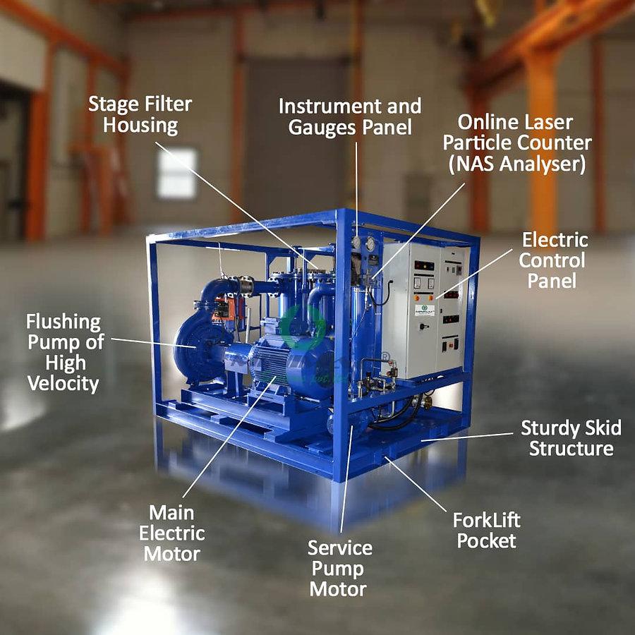 Lube Oil Flushing System.jpg
