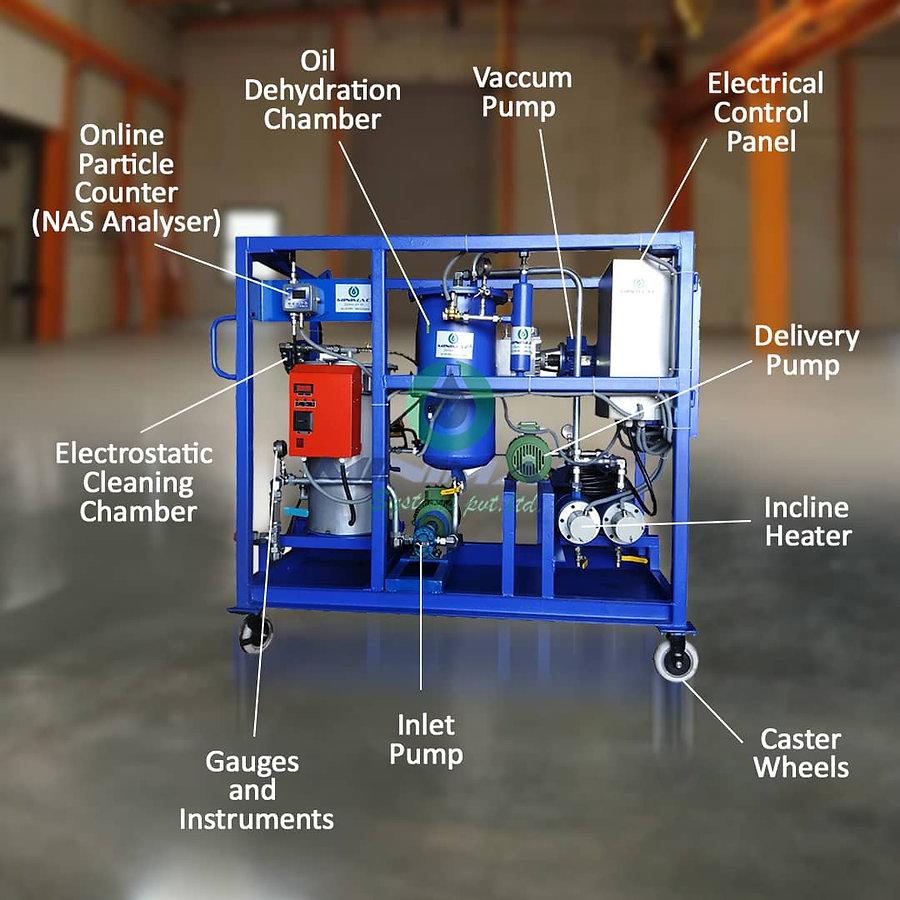 Low Vacuum Dehydration system .jpg