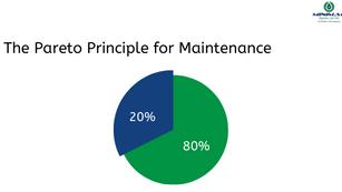 Understanding the Pareto principle in terms of maintenance