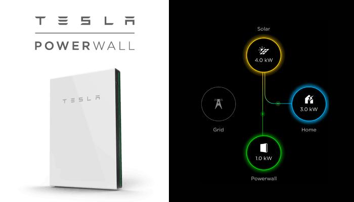 Tesla Powerwall Integration