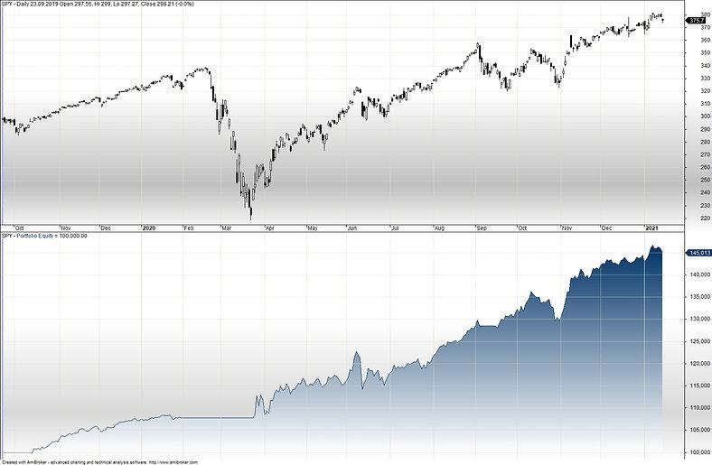 2021-01-16%20Equity%20SP500%20Strategie_