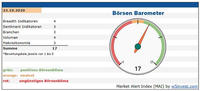 2020-10-23_W5_Börsen_Barometer.PNG