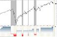 2021-03-04 Market Alert Index.png