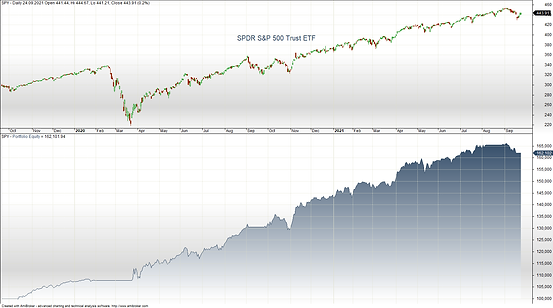 Equity SP500 Strategy.png