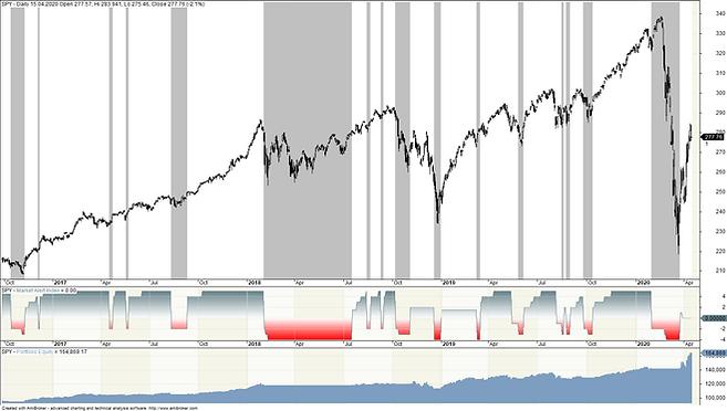 Market Alert Index current - Home.png
