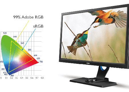 ¿Qué significa RGB en una imagen?