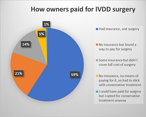 IVDD surgery - insurance.png