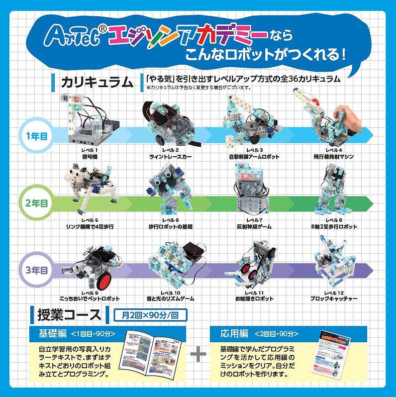 アーテックエジソンアカデミーならこんなロボットが作れる
