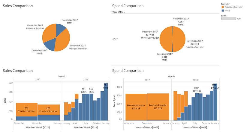 sales spend comparison.jpg