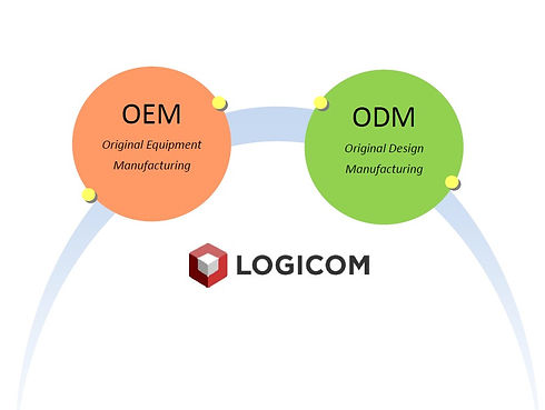 NEW ODM OEM(橫式).jpg