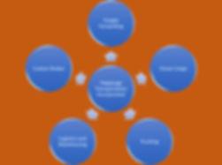 Chart for HTI.jpg
