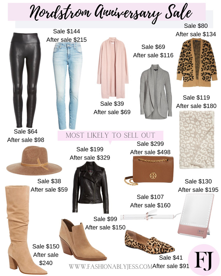 NORDSTROM ANNIVERSARY SALE 2020 GUIDE AND SHOPPING LIST