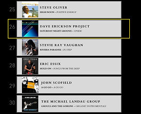 radio guitar one chart.jpg