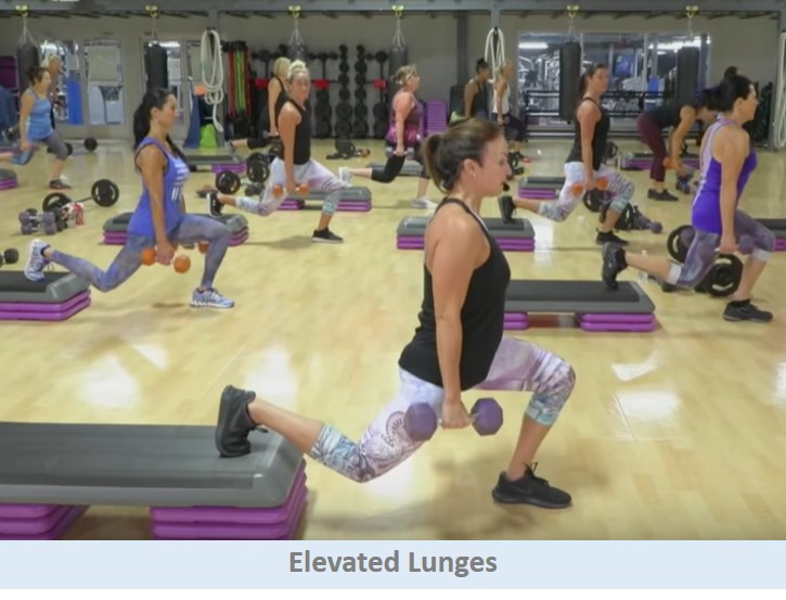 Elevated Lunges