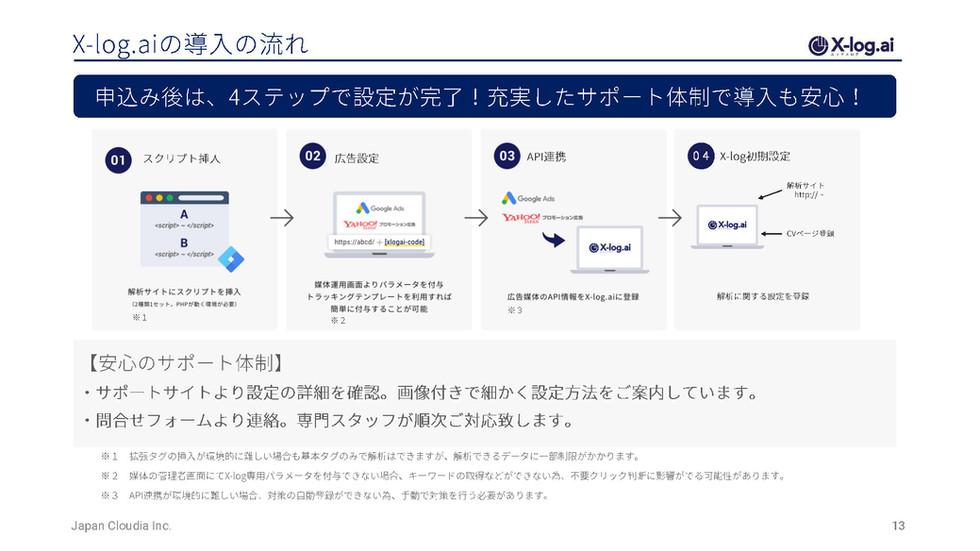 X-log.aiご案内資料_ページ_13.jpg