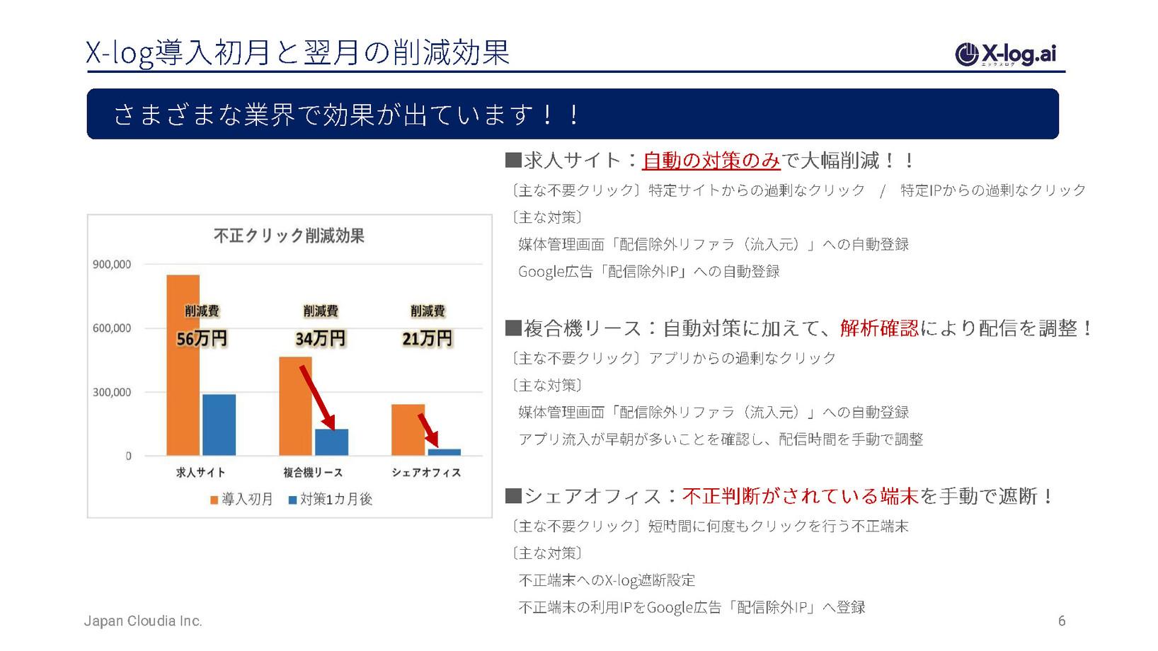 X-log.aiご案内資料_ページ_06.jpg