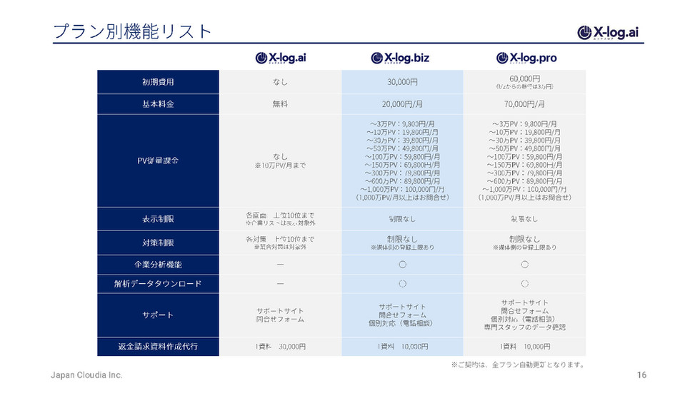 X-log.aiご案内資料_ページ_16.jpg