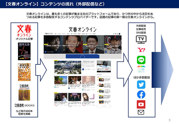 bunshun-online_flow.jpg