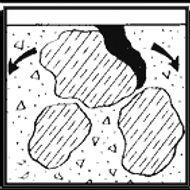 Усадка вокруг наполнителя может вызвать трещины