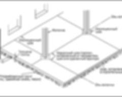 Схема устройства деформационных швов